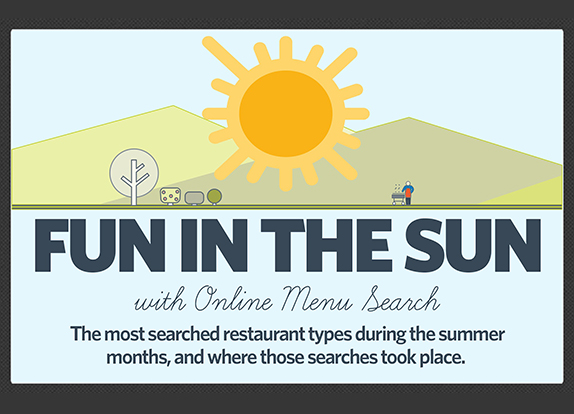 Restaurant Menu Search Trends