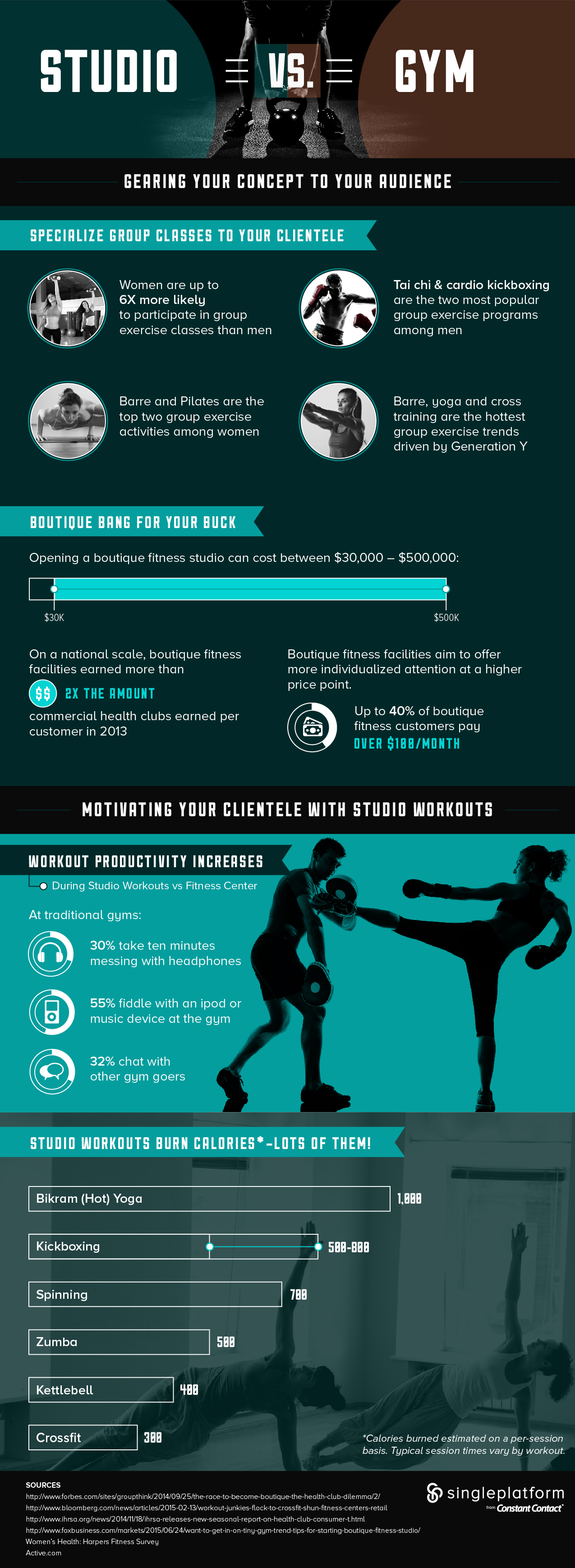fitness studio infographic