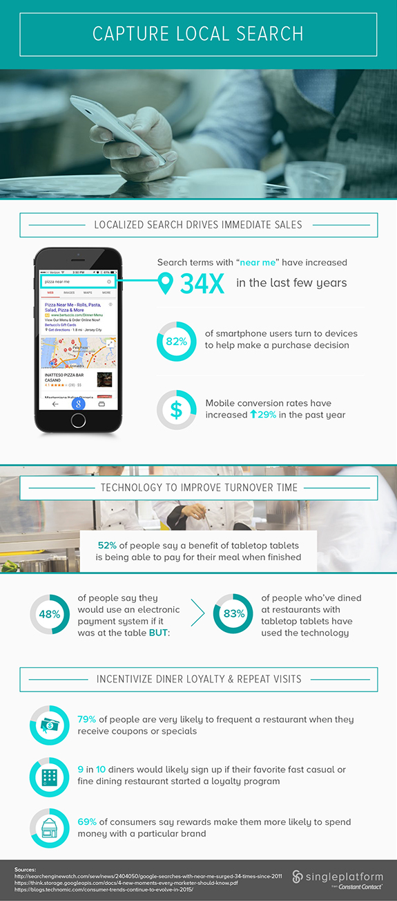 Local_Search_Infographic